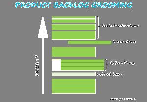 PRODUCT-BACKLOG-GROOMING-Agile-Scrum-Belgium-Training