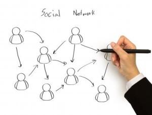 desafios-de-manter-uma-rede-social-corporativa-atualizada